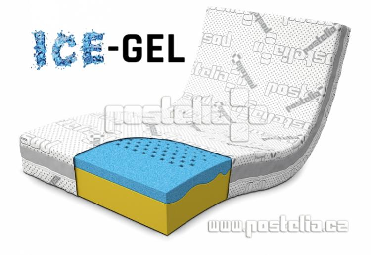 Matrace VISCO ERGO ICE-GEL